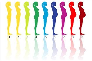۹ خرافه بسیار شایع در دوران بارداری